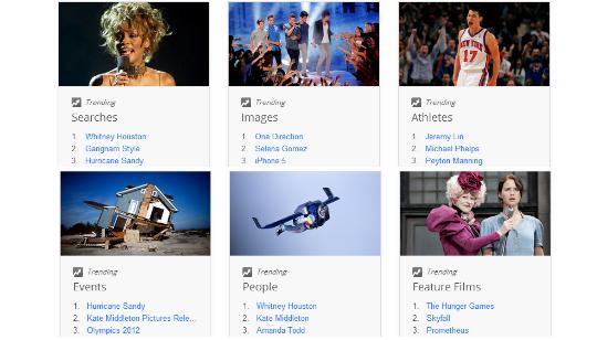 Lo más buscado Google 2012