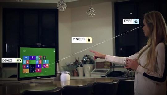 Tecnologia PointGrab