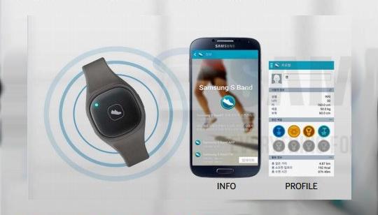 Samsung S Band Samsung S Circle