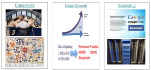 2014: Validation of Hyper Convergence – 2015 Hyper Converged Goes Mainstream