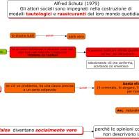 Introduzione alla psicologia sociale