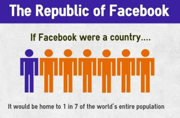 if-facebook-were-a-country_50f9b86138b3c_w1500