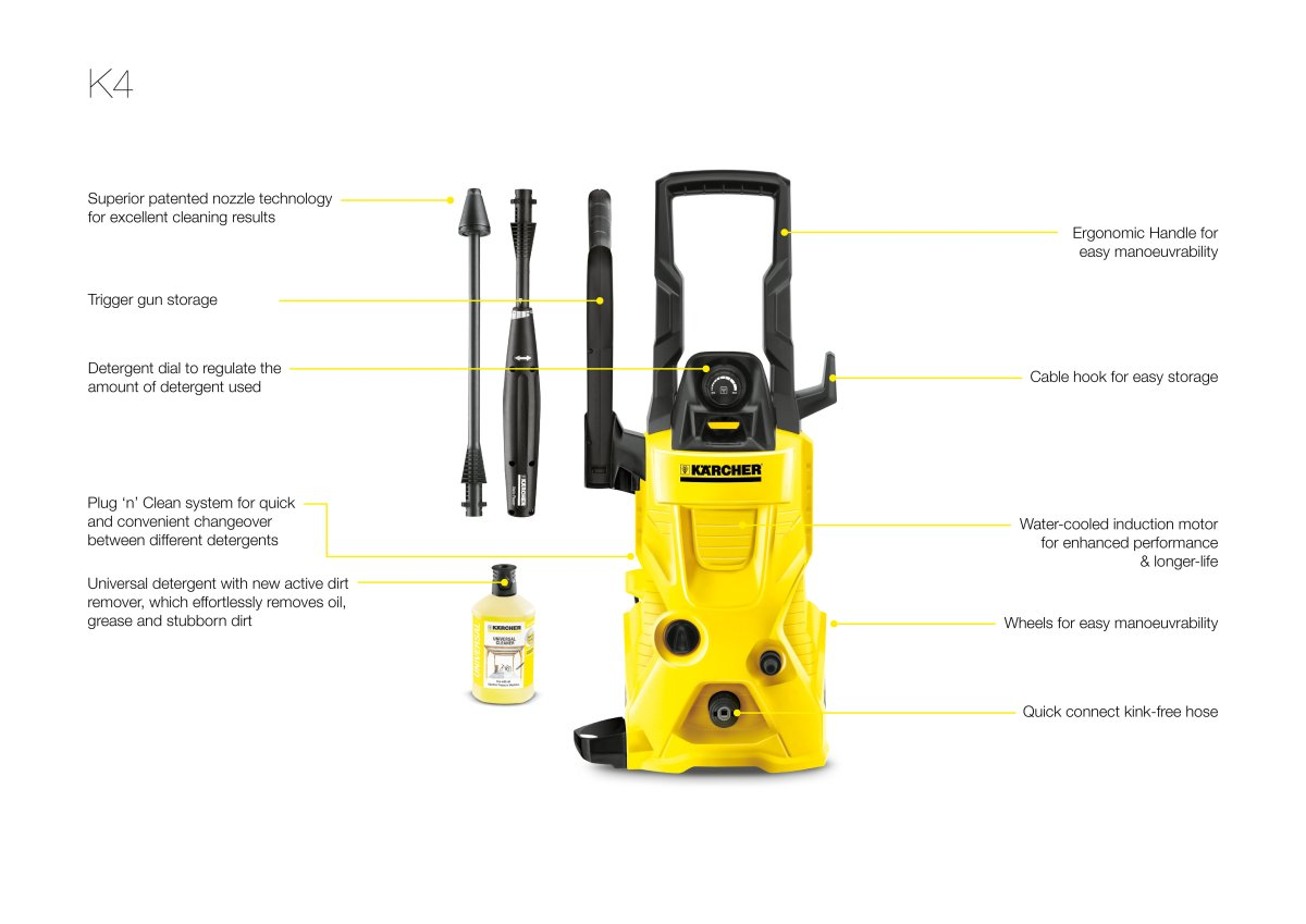 Karcher K4 Compact Home Karcher K4 Compact Pressure Washer Review | Gadgets And Gizmos