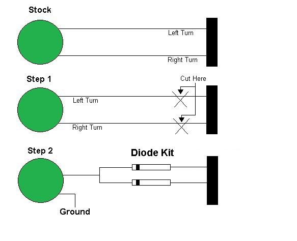 turn signal kit wiring diagram universal turn signal switch wiring