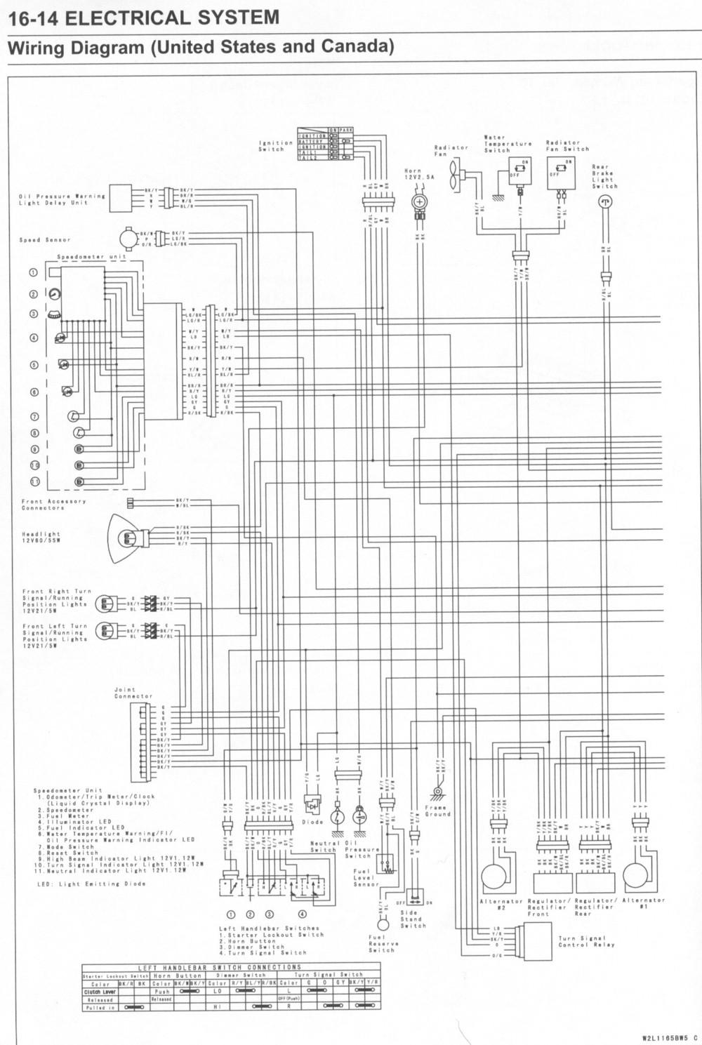 vulcan sg22 wiring diagram