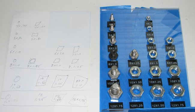 Nut  Bolt Size GuideMake Your Own On The Cheap - Gadget\u0027s Fixit Page
