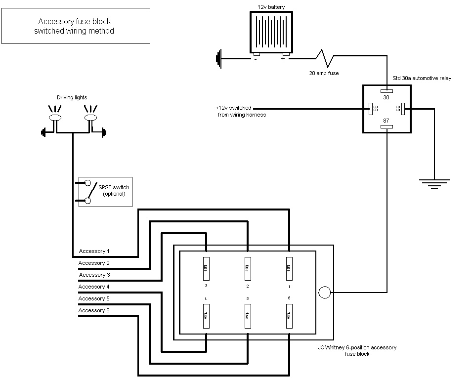 Fuse Box Addition Wiring Diagrams