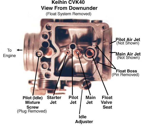 The Keihin CVK-40 Carburetor - Gadget\u0027s Fixit Page
