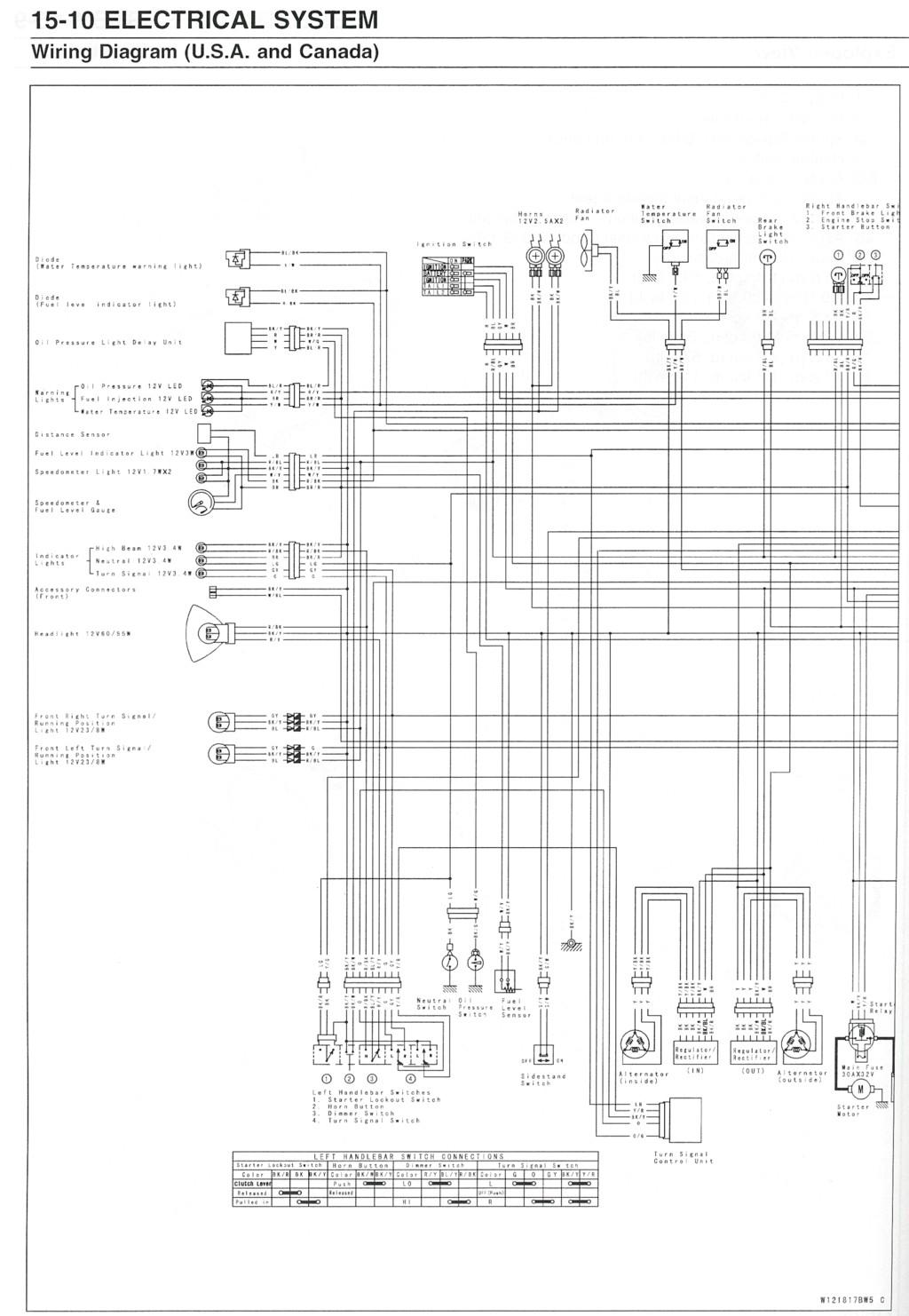 kawasaki vulcan 1500 classic wiring diagram