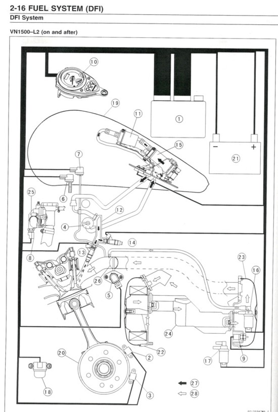 suzuki intruder 1500 fuse box suzuki auto fuse box diagram