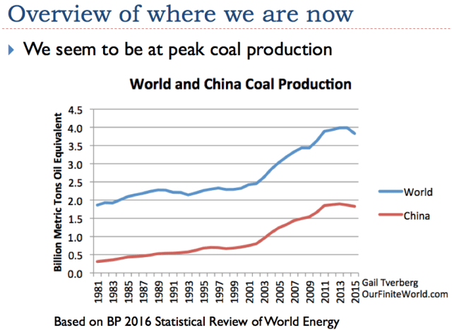 Slide 3. World and China appear to be reaching peak coal.