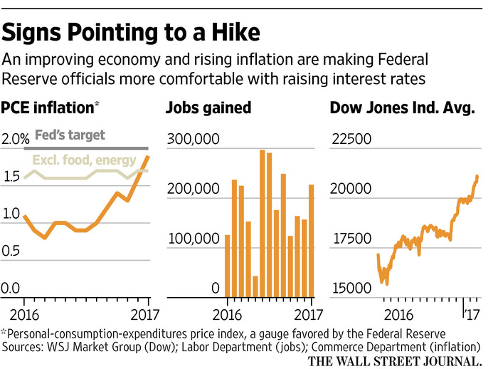 Raising Interest Rates Can\u0027t End Well! Our Finite World - avocational interests