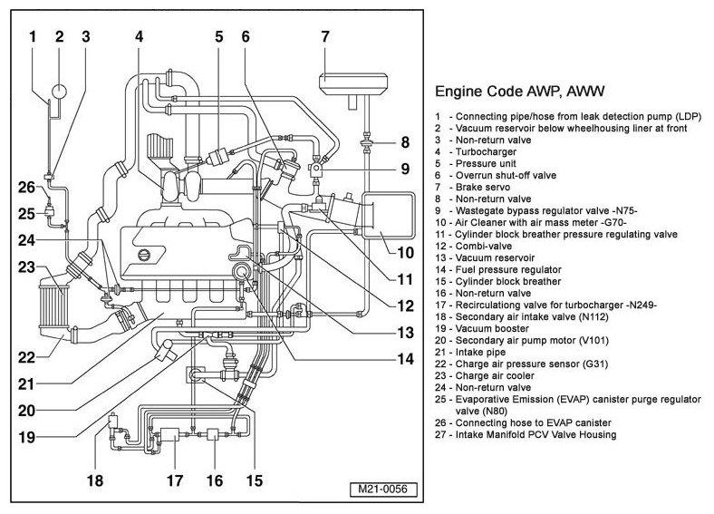 1999 audi a4 Schema moteur
