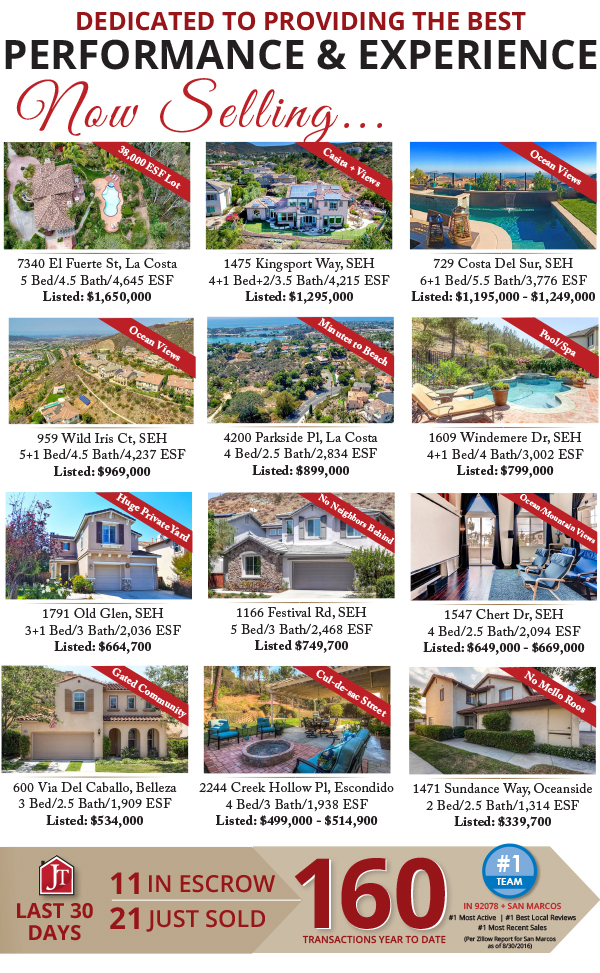 Performance & Experience - click here to see properties in your neighborhood
