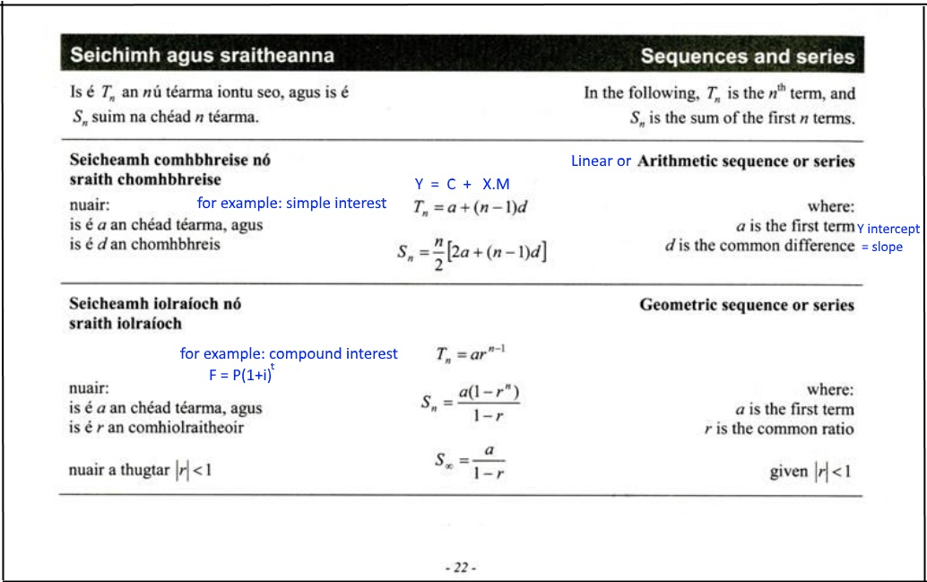 Sequences and Series Galway Maths Grinds - arithmetic sequence example