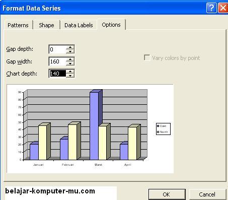 sedikit penjelasan tentang cara membuat grafik pada microsoft word ...