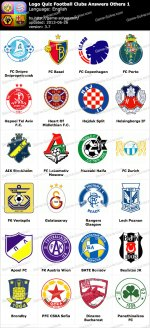 Logo Quiz Answers Football Clubs