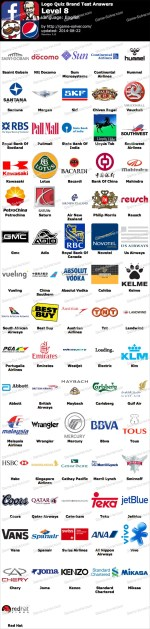 Brand Logos Quiz Answers Level