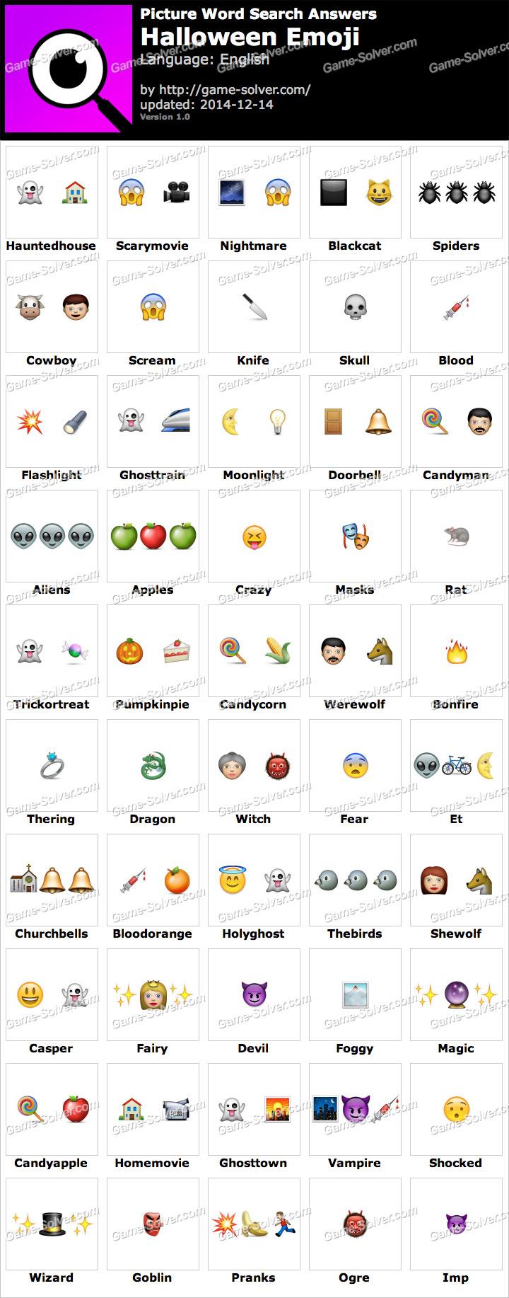 game emoji answers