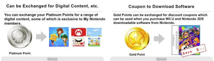 my-nintendo-reward-points