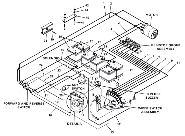 1998 club car wiring diagram 36 volt