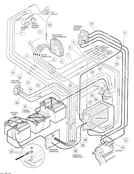 Golf Cart Wiring Diagram Club Car Wiring Diagram Electric 75 81 36v