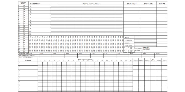 Phase Score Sheet Template Free Yahtzee Score Sheet Template - sample cricket score sheet
