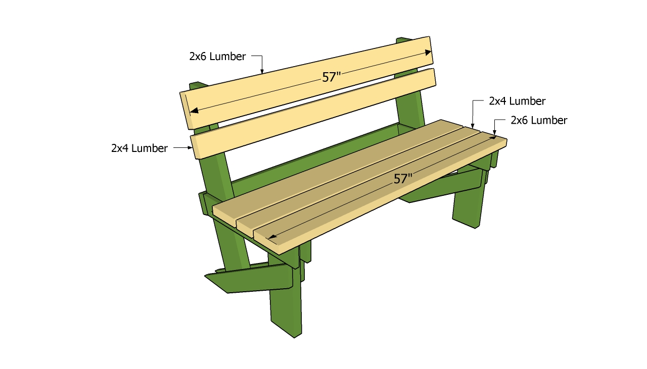 Table Garden Plans Layout Simple Garden Bench Plans | Free Garden Plans - How To