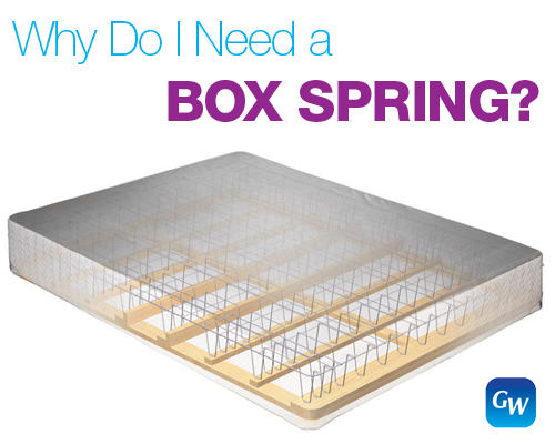 Boxspring Einzelbett Why Do I Need A Box Spring With My Mattress? – Gardner