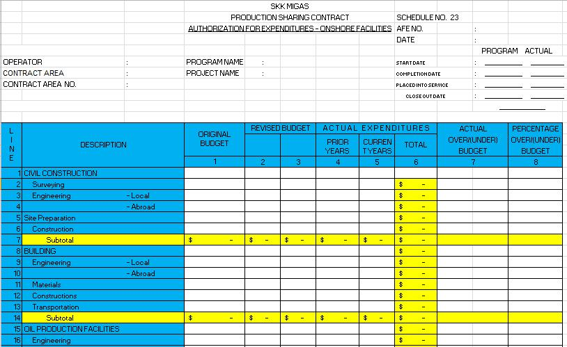 Budget Estimate Template Spreadsheet ExampleContractor Bid - sample construction budget