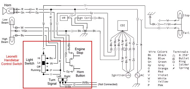 Gas Gas Wiring Diagram - Wiring Data Diagram
