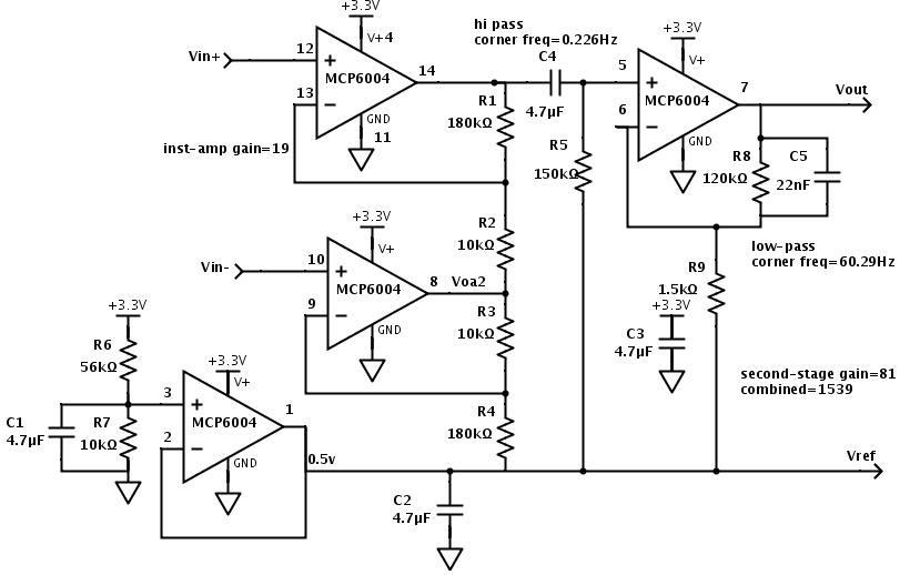 dc opamp circuits for ekg