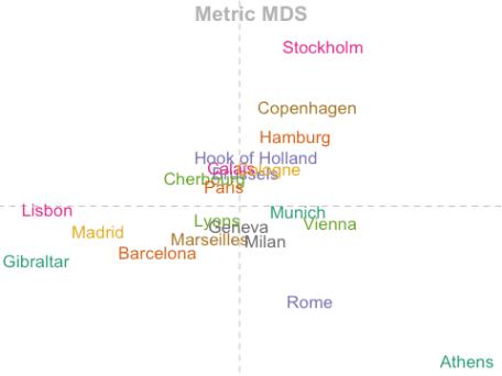 metric_mds