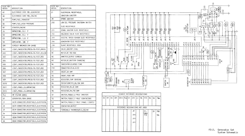 Wiring Diagram Polaris Xpedition Primary Clutch Auto Diagrams Tm