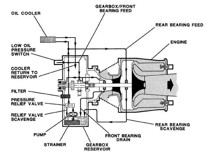4 Wheeler Engine Diagram Schematic Diagram Electronic Schematic
