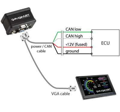 gaugeART CAN Video Gauge Adapter \u2013 gaugeART