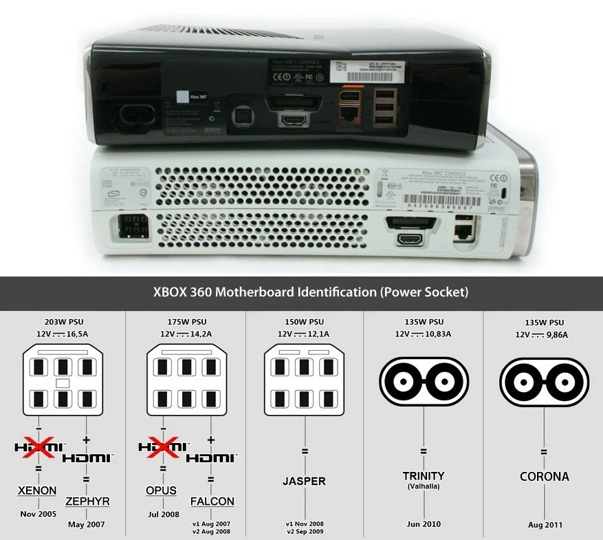 Guide How To Hack Your 360 GBAtempnet - The Independent Video