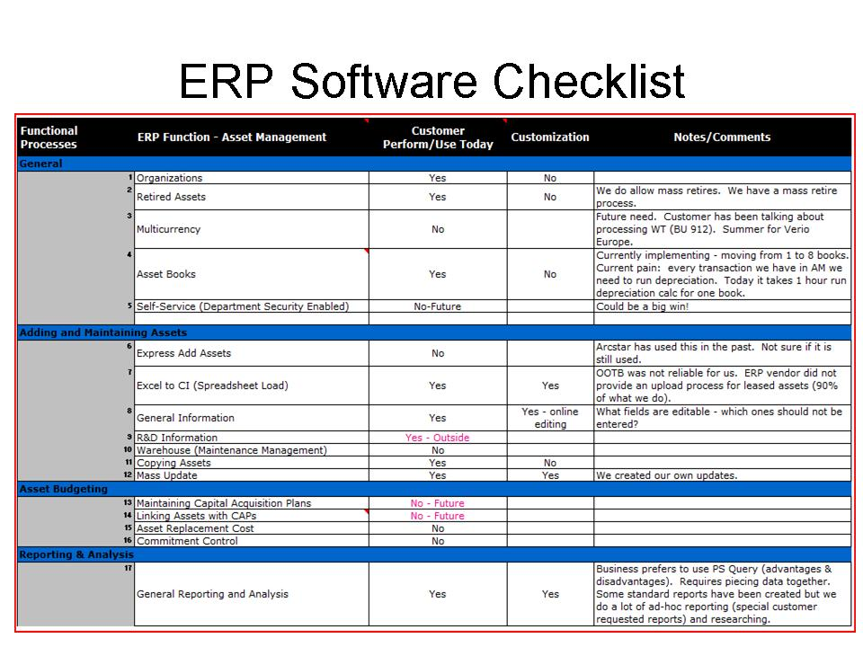 Conducting ERP Assessment to Maximize ERP ROI ERP the Right Way! - sample software evaluation