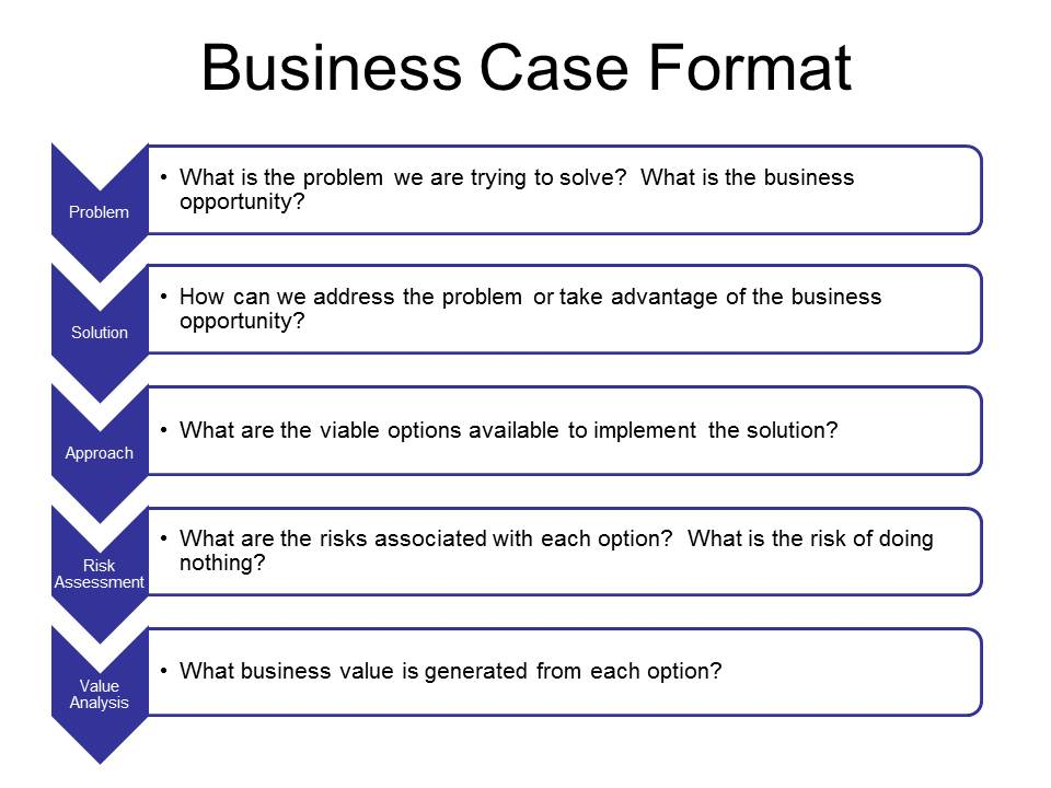 ERP business case ERP the Right Way! - business case examples free