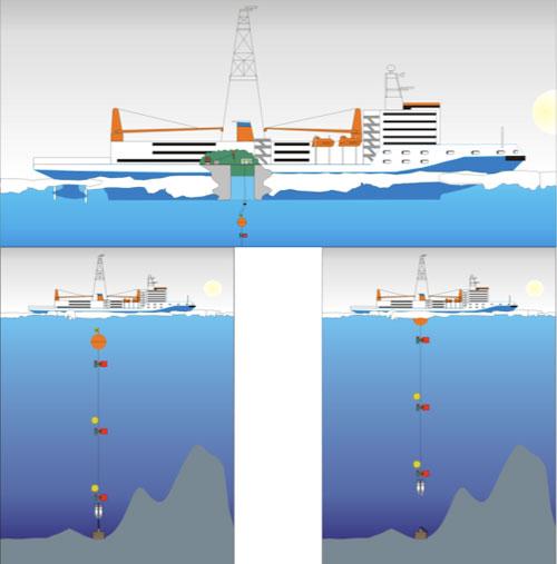 arctic-drillship-icebreaker-1.jpg