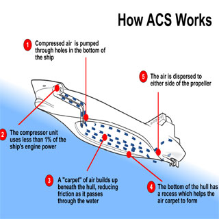 air-cavity-system_2