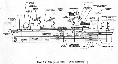 usns-vandenburg_profile