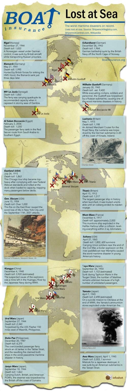 BI-Shipwrecks_v4