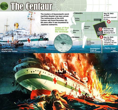 hospital-ship-centaur