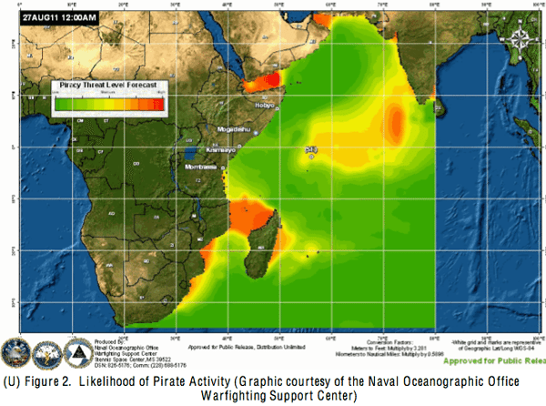 piracy forecast