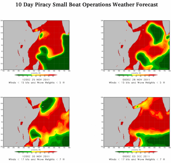 10 Day small boat forecast indian ocean