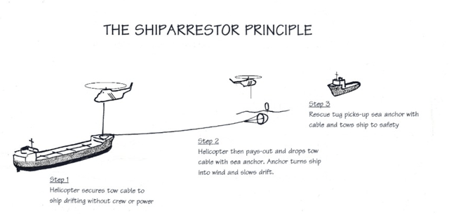 ship-arrestor-drawing
