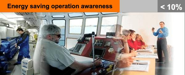 Energy saving ship operation awareness