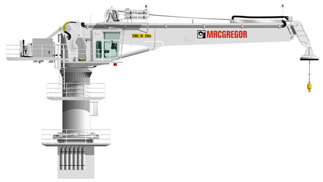 MacGregor 3-axis motion compensation crane for windfarm sector