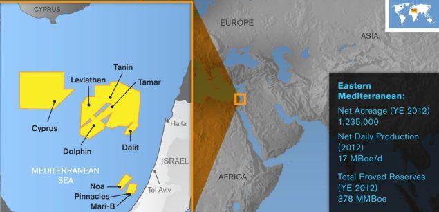 noble energy east mediterranean